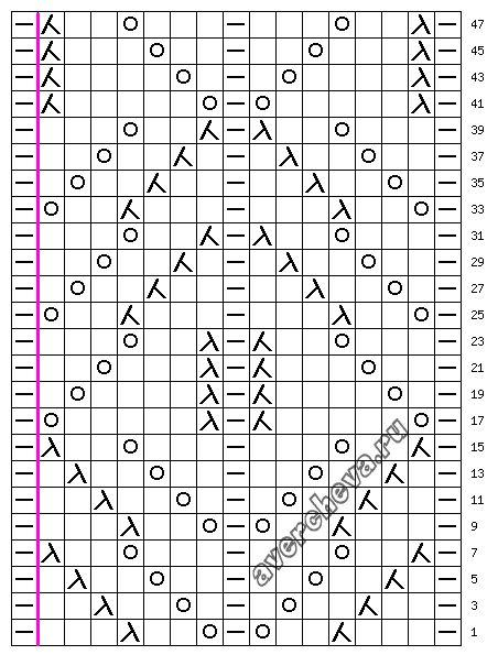 схема узора 786