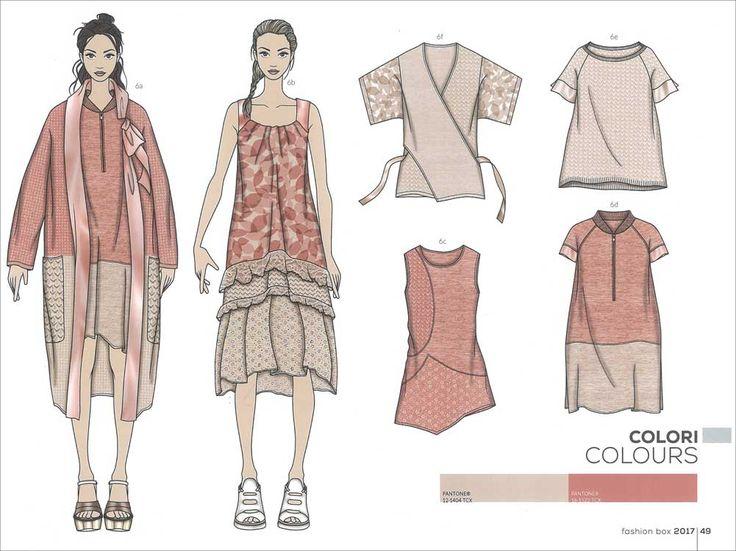 Fashion Box Women's Knitwear S/S 2017 incl. CD-Rom | mode...information GmbH