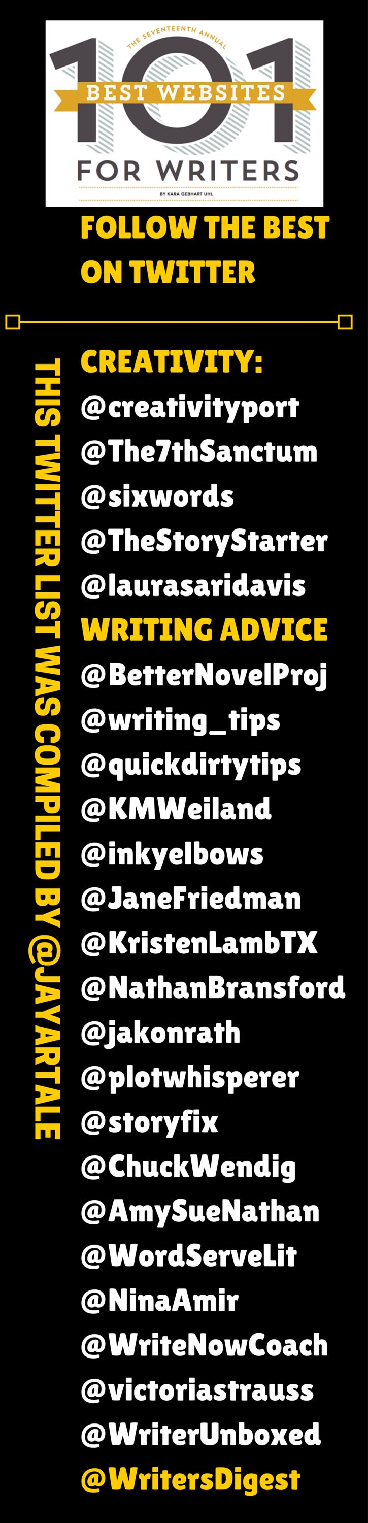 2015 Writer's Digest 101 Best Websites for Writers. Here's the Twitter handles for the writer's websites in the creativity and writing advice sections. You can follow these professionals in my Twitter List: https://twitter.com/jayartale/lists/101-best-writers-websites