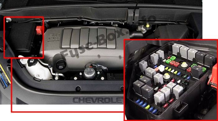 chevrolet traverse (2009 2017) \u003c fuse box location fuse box location on 2011 traverse 2011 traverse fuse box location #12