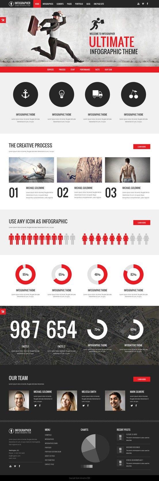 Infographer - Multi-Purpose Infographic Theme http://themeforest.net/item/infographer-multipurpose-infographic-theme/5027304?ref=wpaw #web #design #wordpress
