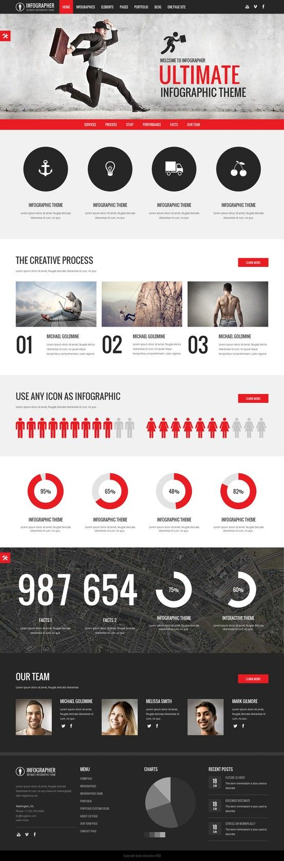 Infographer - Multi-Purpose Infographic Theme…