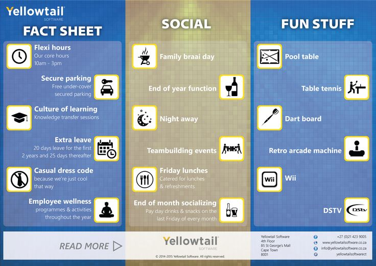 A fact sheet about Yellowtail software designed to fold into 3 parts