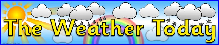 The Weather Today display banner (SB8183) - SparkleBox