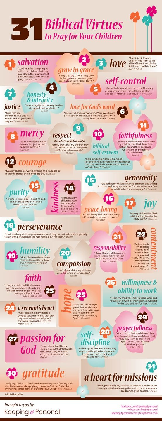 FREE Poster!! 31 Biblical Virtues to pray for your children | Pinporium