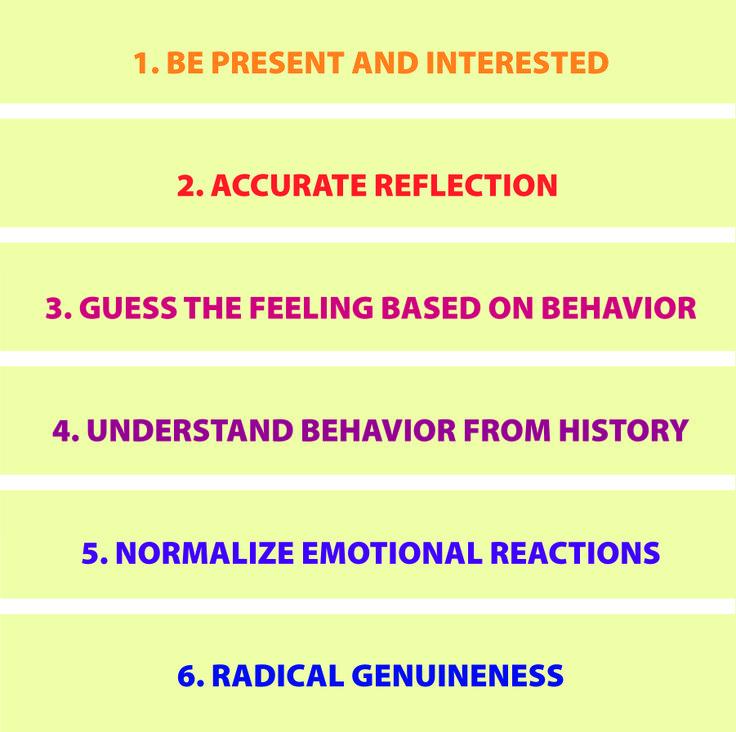 10 besten counseling / DBT Bilder auf Pinterest   Kunsttherapie ...