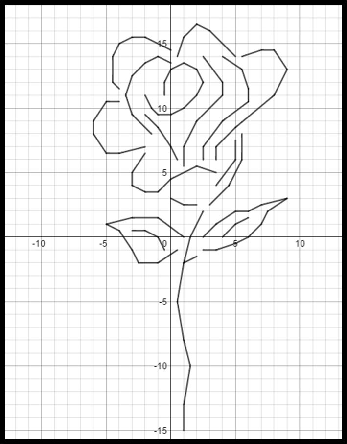 53 Best Valentines Day Coordinate Graphs Images On Pinterest