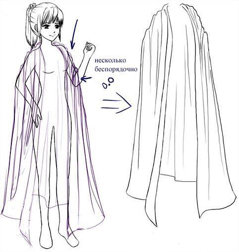 Как рисовать платье онимэ