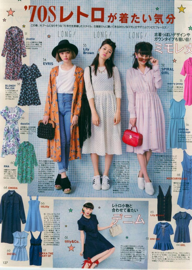 I think I like this 90's fashion look a bit too much // ViVi Magazine March 2015 (Japan)