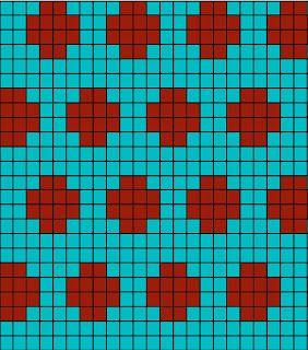 Pattern, dots