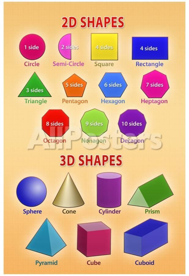 Poster Know Your Fractions Mini 32 x 44cm