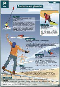 6 sports sur planche