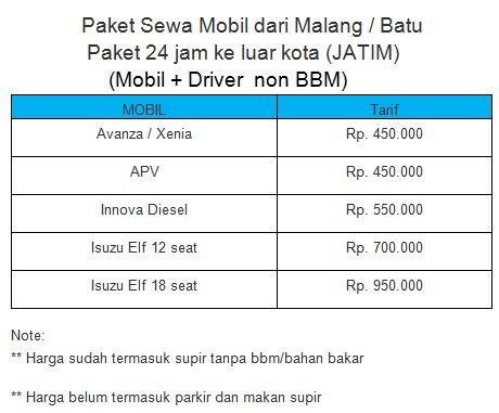 Rental Mobil di Malang Luar Kota