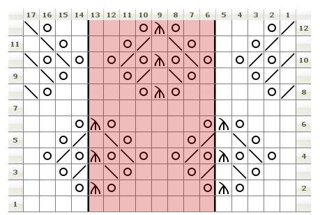 english lace chart