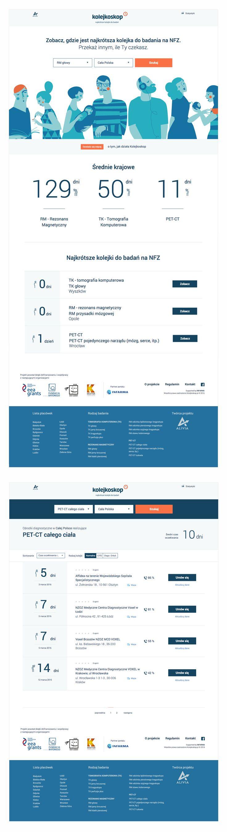 Kolejkoskop website