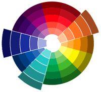 Choosing exterior paint color color expressions painting - Split complementary color scheme ...