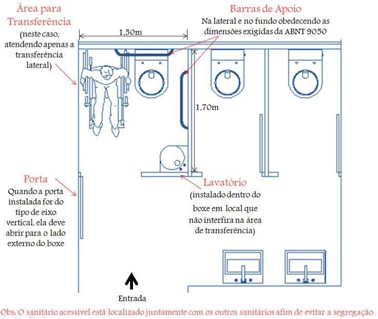 Resultado De Imagem Para Medida Largura Box Sanitario Banheiro
