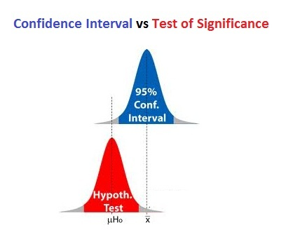 hypothesis testing in six sigma pdf