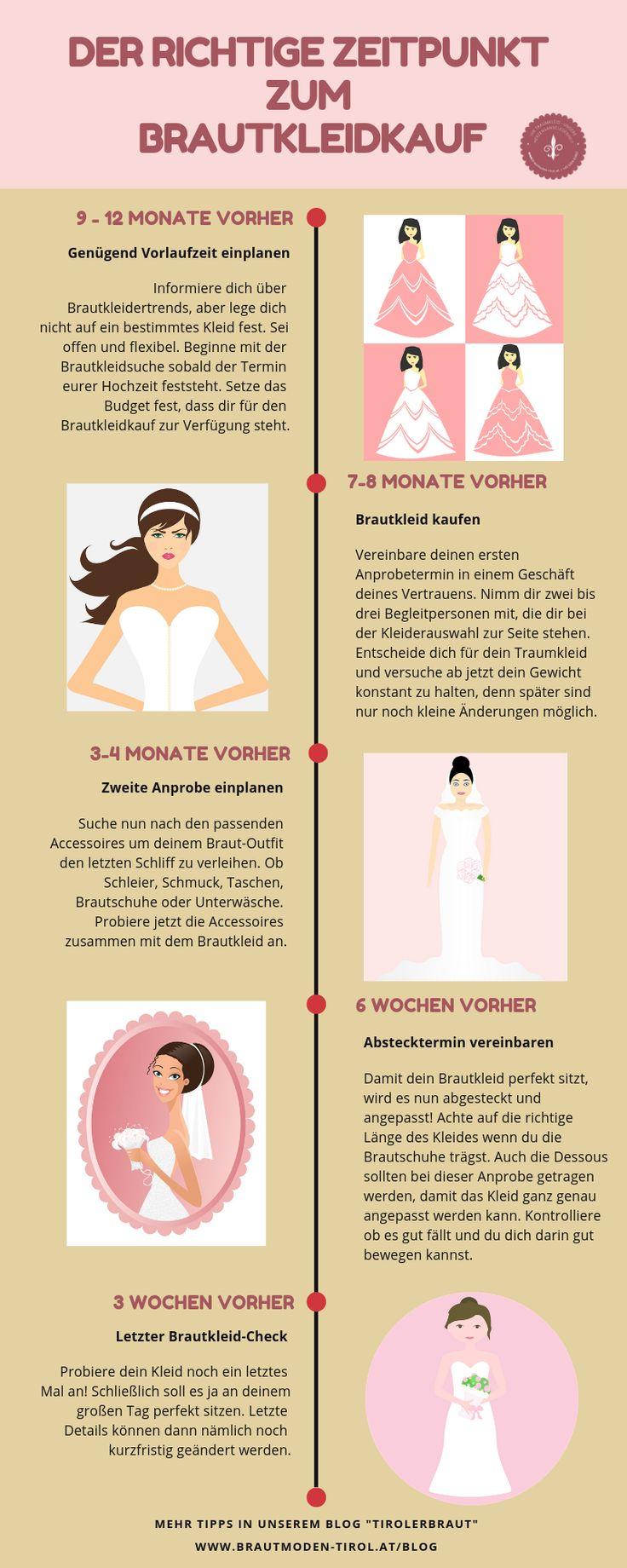 Wann ist der richtige Zeitpunkt zum Brautkleidkauf?? Ihr seid euch unsicher?? Wi…