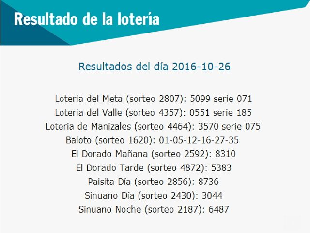 Resultado de la Lotería: Resultado-de-la-Lotería-26-octubre-2016