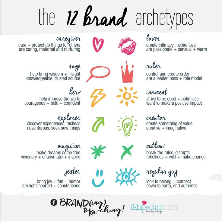 Pin by Azariah Hooks on other Brand archetypes