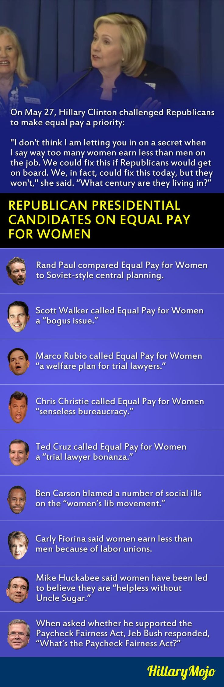 This Infographic Shows How Little Republicans Care About Equal Pay For Women - Democratic Underground
