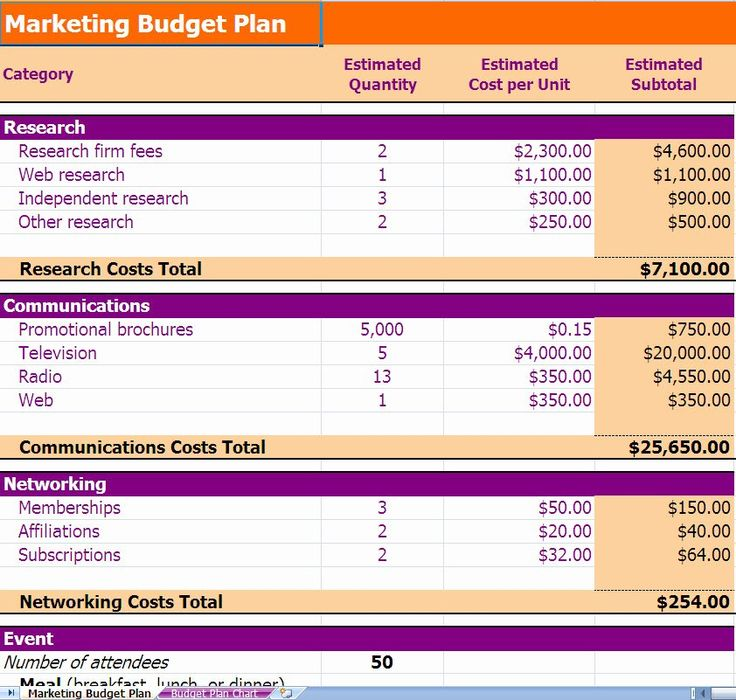 40 Business Plan Template Excel Business budget template