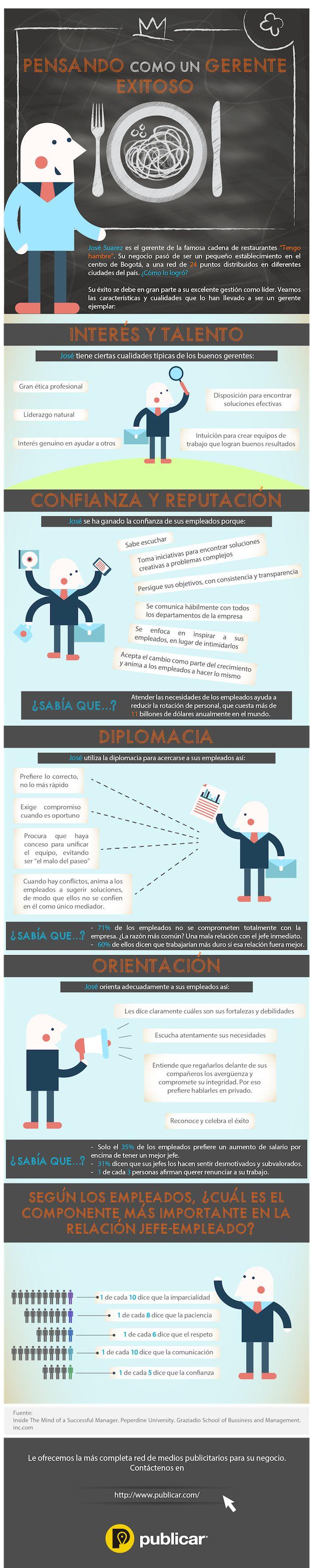 Pensando como un gerente de éxito #infografia #infographic #rrhh vía: www.publicar.com