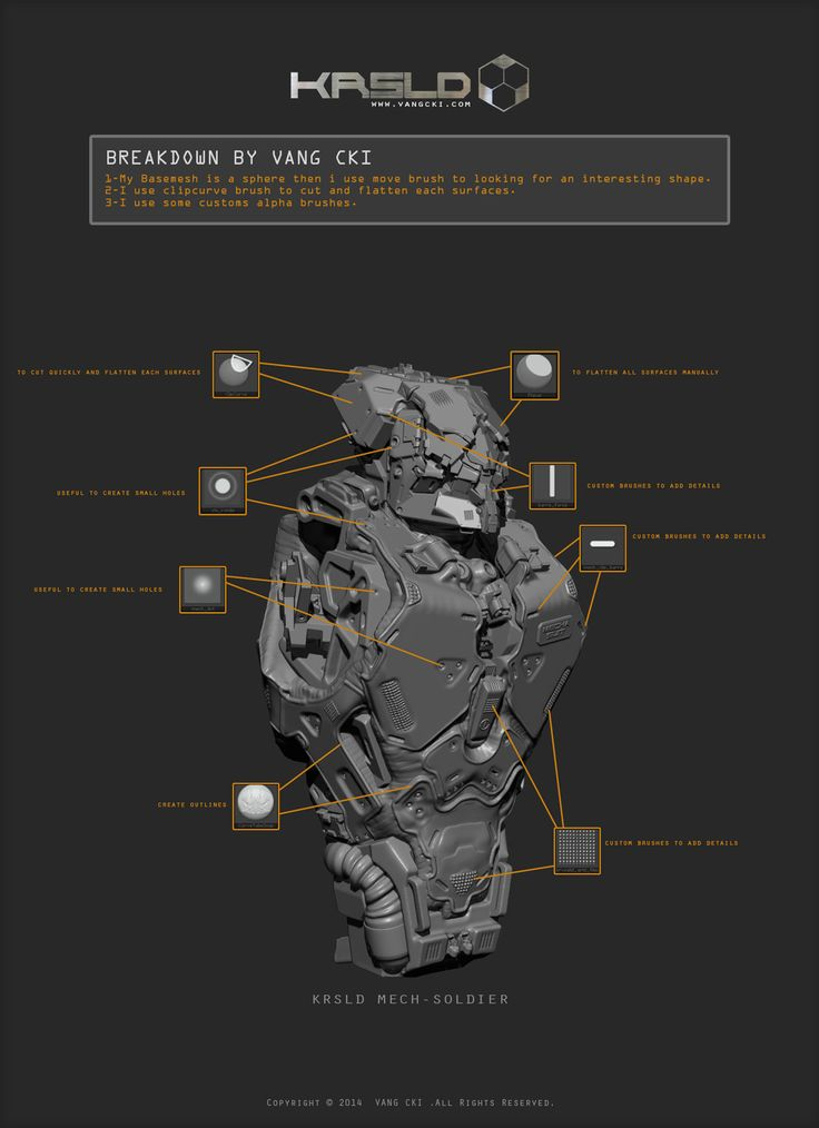 277 Best Zbrush Images On Pinterest – Quotes of the Day
