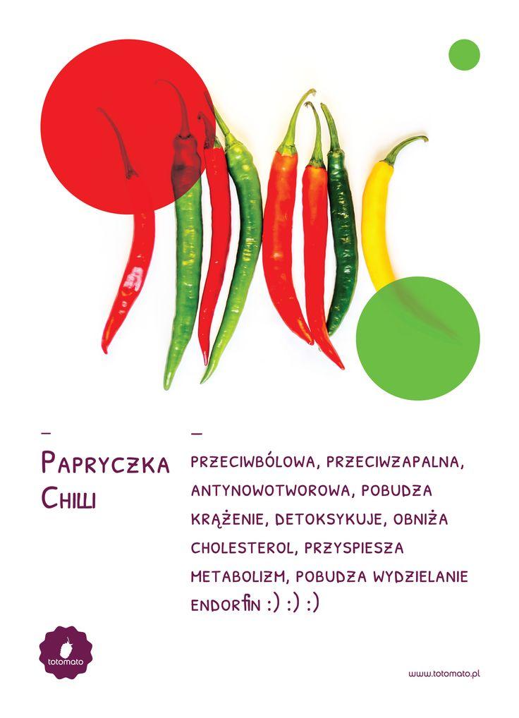 Papryczka Chilli