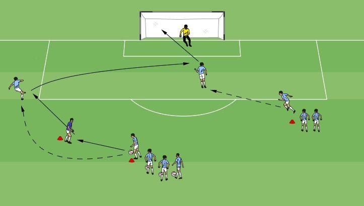 Overlap Crossing Drill – Competitor Spot