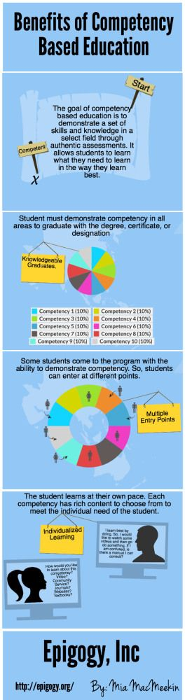 The benefits of Competency Based learning