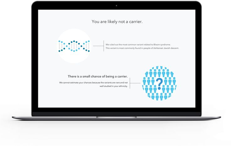 23 and me website deisgn. Explore your DNA with personalized genetic health, trait and ancestry reports, interactive tools and ongoing updates as available.