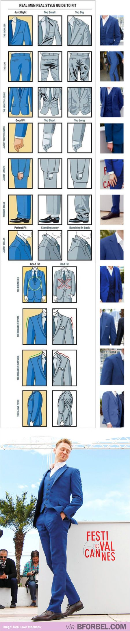 The Men's Guide To Suits… Not Too Loose, Not Too Tight.