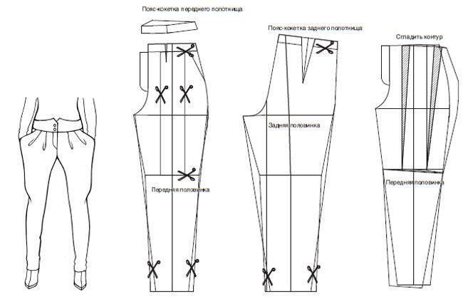 Pattern stylish trouser belt to figure. Выкройка брюки на фигурном поясе.