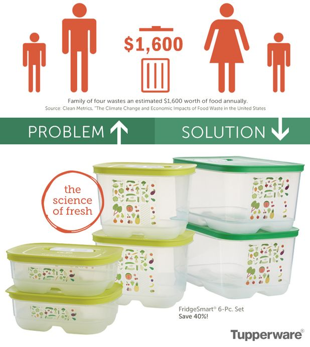 http://www.trinitys.my.tupperware.ca/category/Tupperware/ Be #fridgesmart, reduce your waste, and save some green.