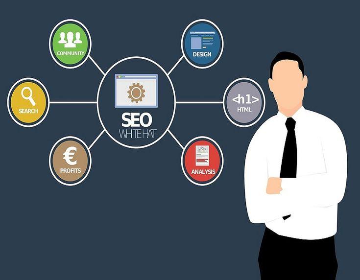 Best website content writing service