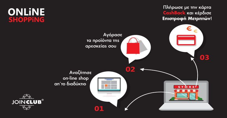 On Line Shopping με την κάρτα του Join Club!