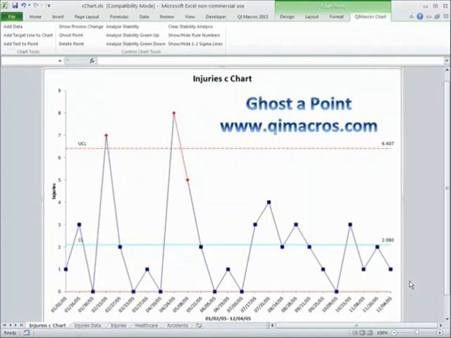 Best Six Sigma Images On   Charts Graphics And Lean