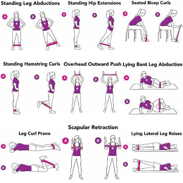 Workout Plan Resistance Workout Band Workout Workout Challenge