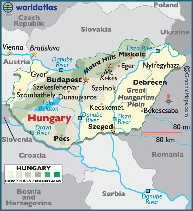 Hungary-The Home of my Ancestors!   I think of Hungary and my fellow Hungarians everyday!
