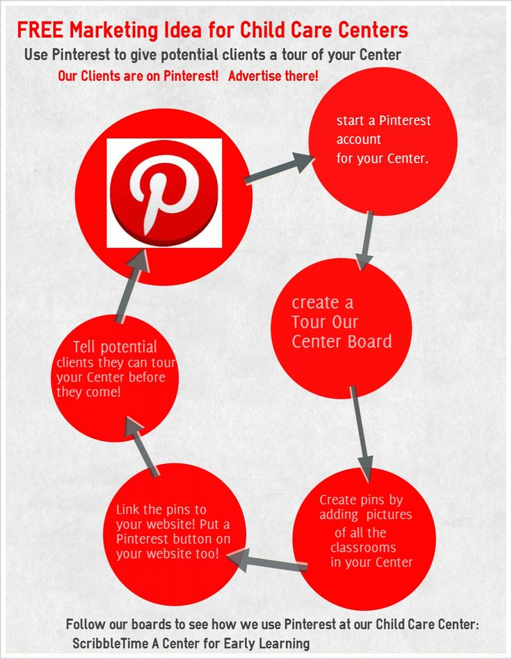 1000  images about tips for directors on pinterest