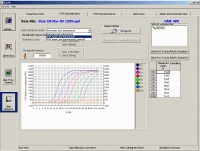 Real Time PCR Tutorial