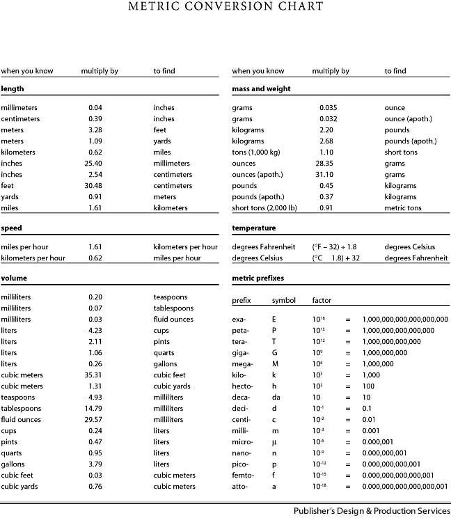 Metric Table Easy To Understand Definition Of By Your Dictionary Charts Pinte