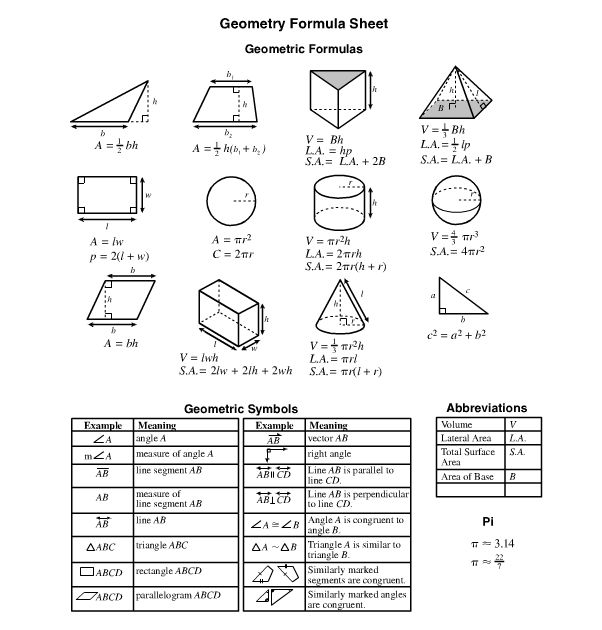 Geometry Formula Sheet Reference