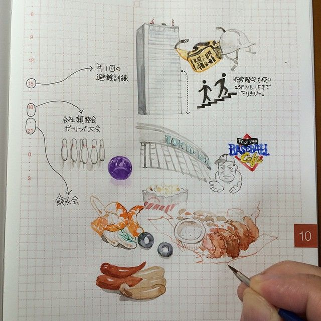 ha_ss 141023 #ほぼ日手帳 #hobonichi #イラスト #illust #避難訓練 #ボーリング大会 #tokyodomeba... | Use Instagram online! Websta is the Best Instagram Web Viewer!