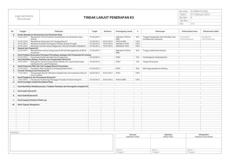 Contoh Form Tindak Lanjut Penerapan K3