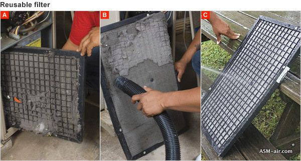 do electrostatic air filters work - how to clean an electrostatic air filter