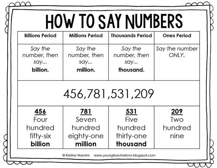 FREE! How to say numbers and decimal numbers freebie printable! Young Teacher Love Blog