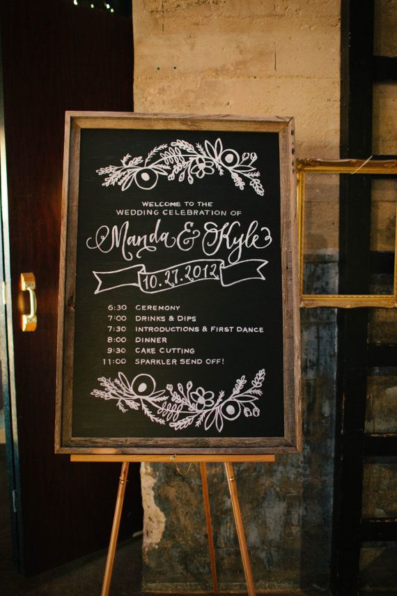 24x36 Custom Hand Painted Chalkboard Sign or Menu by bethandborrow, $150.00. Need to make this instead of programs